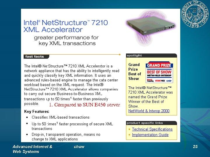 1. Compared to SUN E 450 server Advanced Internet & Web Systems chow 25