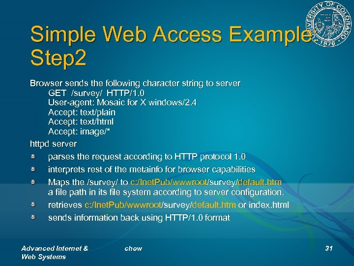 Simple Web Access Example: Step 2 Browser sends the following character string to server