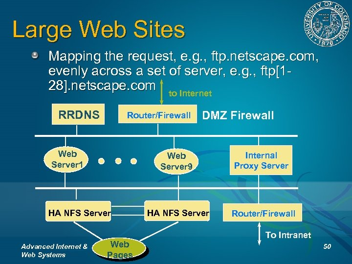 Large Web Sites Mapping the request, e. g. , ftp. netscape. com, evenly across