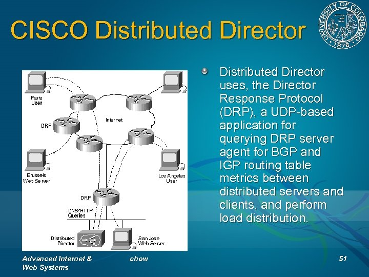 CISCO Distributed Director uses, the Director Response Protocol (DRP), a UDP-based application for querying