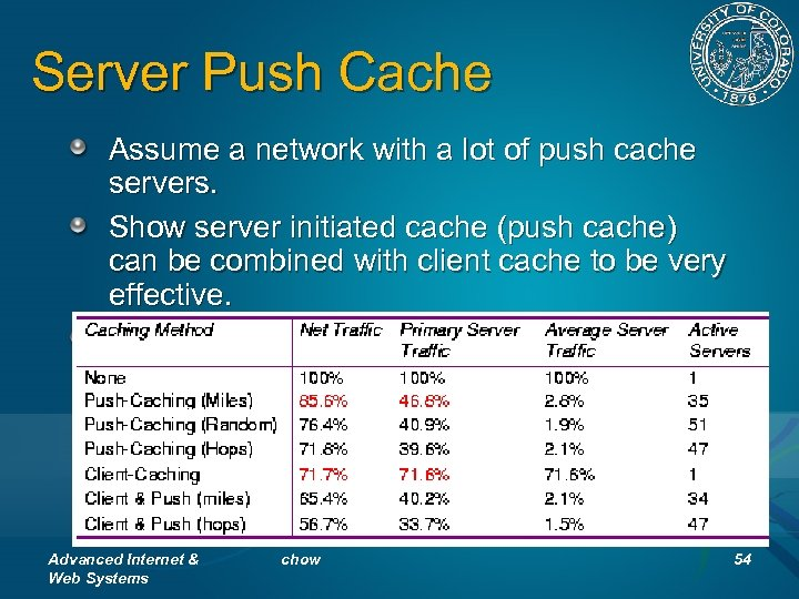 Server Push Cache Assume a network with a lot of push cache servers. Show