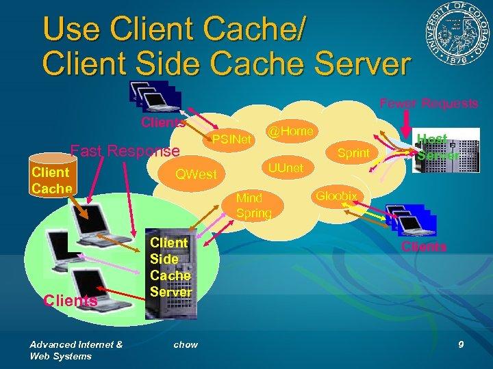 Use Client Cache/ Client Side Cache Server Fewer Requests Clients Fast Response Client Cache