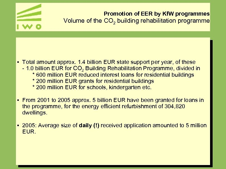 Promotion of EER by Kf. W programmes Volume of the CO 2 building rehabilitation