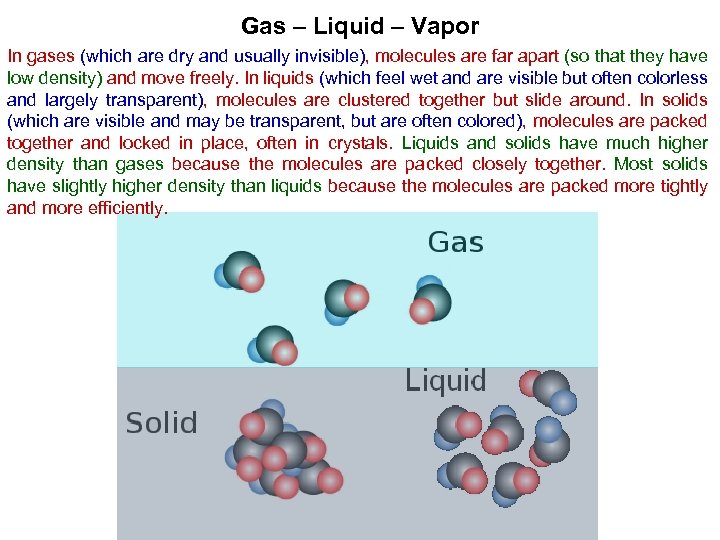 Gas – Liquid – Vapor In gases (which are dry and usually invisible), molecules