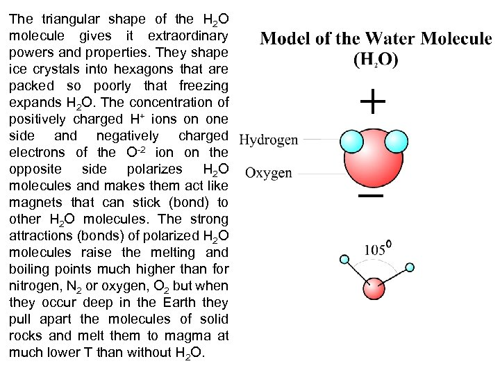 The triangular shape of the H 2 O molecule gives it extraordinary powers and