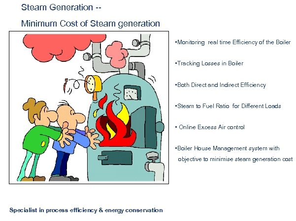 Steam Generation -Minimum Cost of Steam generation • Monitoring real time Efficiency of the