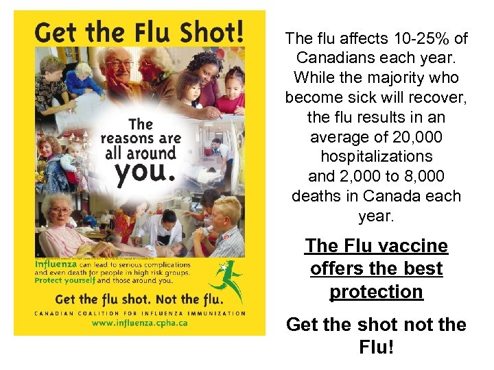 The flu affects 10 -25% of Canadians each year. While the majority who become