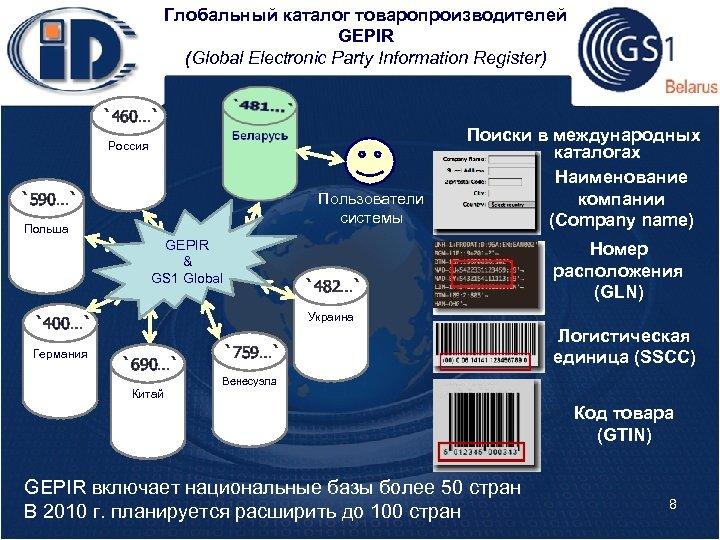 Глобальный каталог товаропроизводителей GEPIR (Global Electronic Party Information Register) `460…` Россия `590…` Пользователи системы