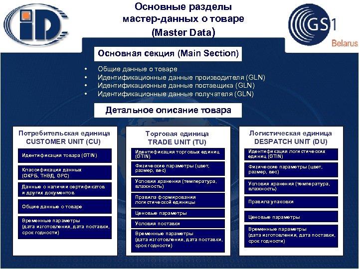 Основные разделы мастер-данных о товаре (Master Data) Основная секция (Main Section) • • Общие