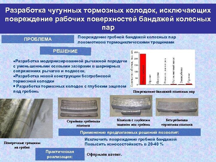 Разработка чугунных тормозных колодок, исключающих повреждение рабочих поверхностей бандажей колесных пар Повреждение гребней бандажей