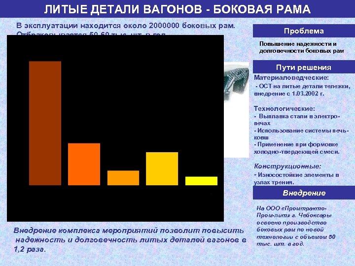 ЛИТЫЕ ДЕТАЛИ ВАГОНОВ - БОКОВАЯ РАМА В эксплуатации находится около 2000000 боковых рам. Отбраковывается