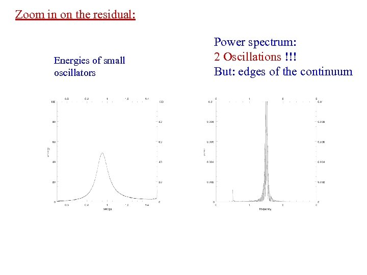 Zoom in on the residual: Energies of small oscillators Power spectrum: 2 Oscillations !!!