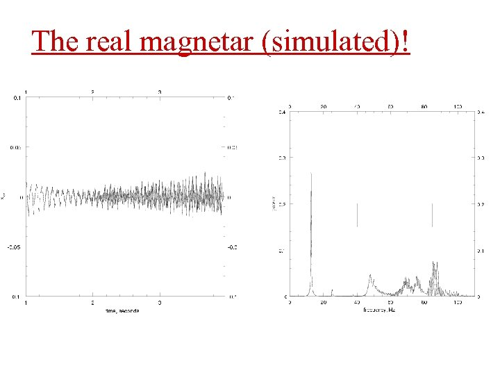 The real magnetar (simulated)!