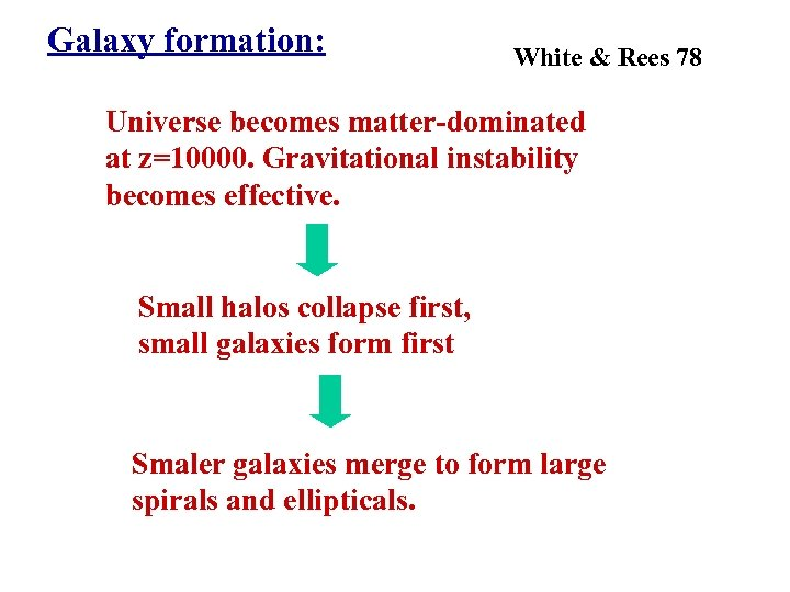Galaxy formation: White & Rees 78 Universe becomes matter-dominated at z=10000. Gravitational instability becomes
