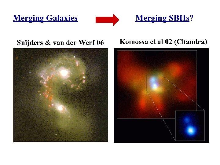 Merging Galaxies Snijders & van der Werf 06 Merging SBHs? Komossa et al 02