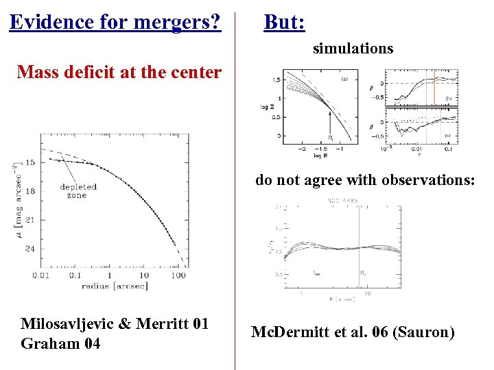Evidence for mergers? But: simulations Mass deficit at the center do not agree with
