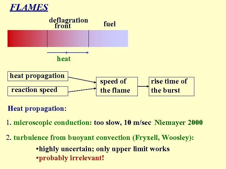 FLAMES deflagration front fuel heat propagation reaction speed of the flame rise time of