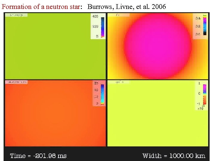 Formation of a neutron star: Burrows, Livne, et al. 2006