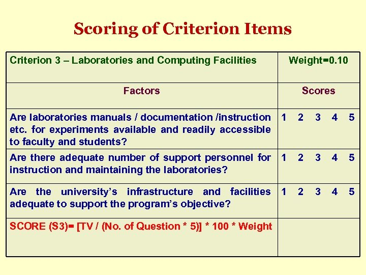 Scoring of Criterion Items Criterion 3 – Laboratories and Computing Facilities Weight=0. 10 Factors