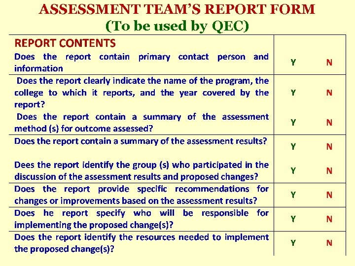 ASSESSMENT TEAM'S REPORT FORM (To be used by QEC)