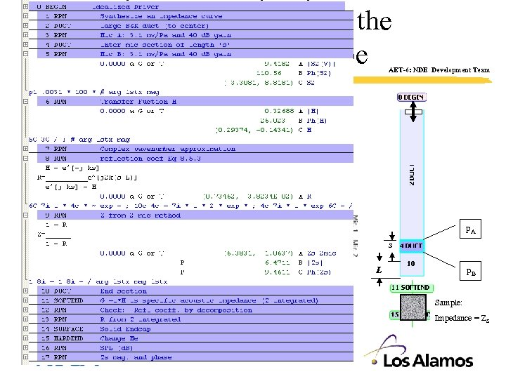 Example: Revisit the Impedance Tube AET-6: NDE Development Team p. A s p. B