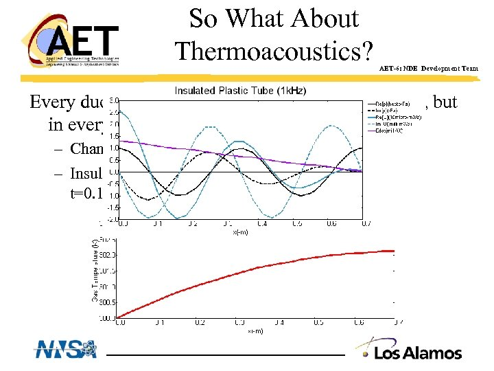 So What About Thermoacoustics? AET-6: NDE Development Team Every duct will try to develop