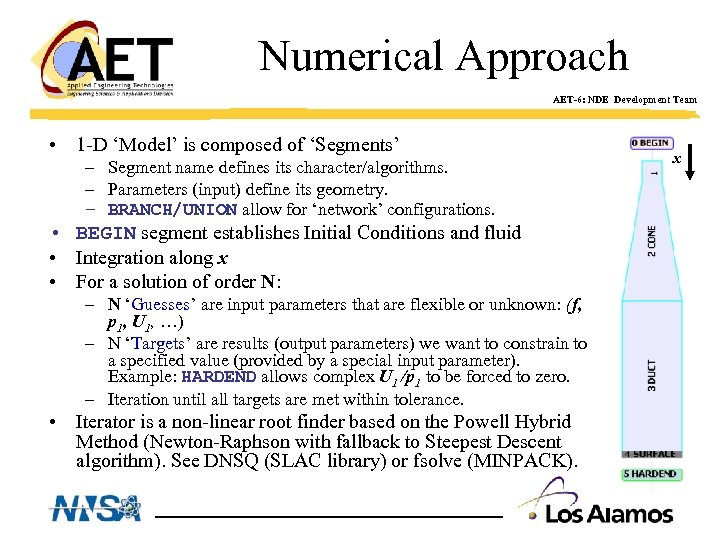 Numerical Approach AET-6: NDE Development Team • 1 -D 'Model' is composed of 'Segments'