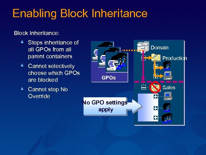 Enabling Block Inheritance: Stops inheritance of all GPOs from all parent containers Cannot selectively
