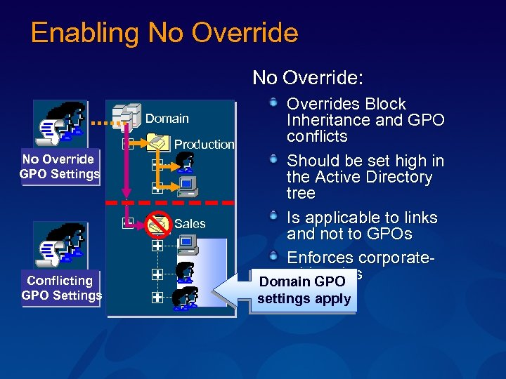 Enabling No Override: Domain Production No Override GPO Settings Sales Conflicting GPO Settings Overrides
