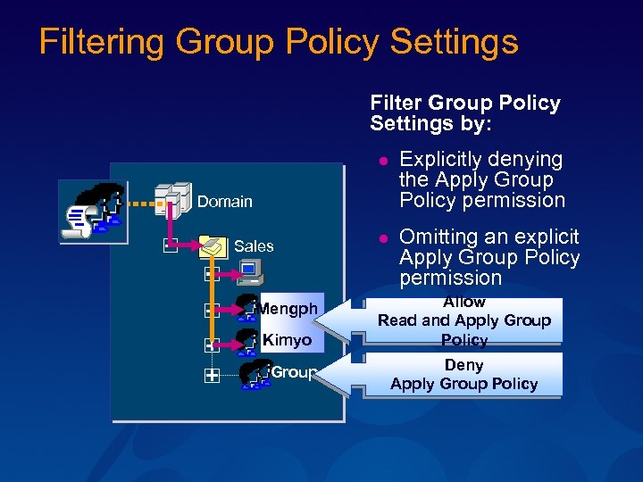 Filtering Group Policy Settings Filter Group Policy Settings by: l Explicitly denying the Apply