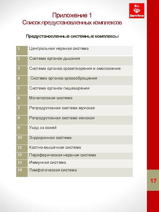 Приложение 1 Список предустановленных комплексов Предустановленные системные комплексы 1 Центральная нервная система 2 Система