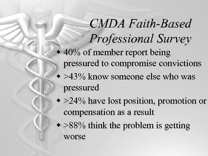 CMDA Faith-Based Professional Survey w 40% of member report being pressured to compromise convictions