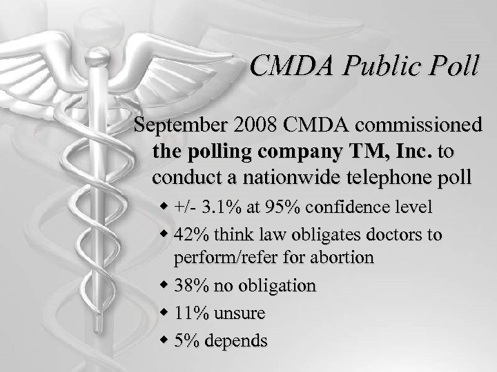 CMDA Public Poll September 2008 CMDA commissioned the polling company TM, Inc. to conduct
