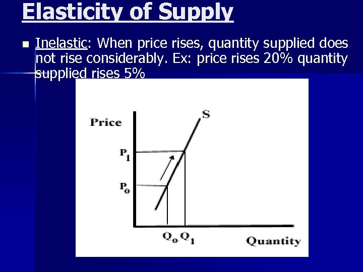 Elasticity of Supply n Inelastic: When price rises, quantity supplied does not rise considerably.