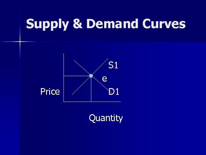 Supply & Demand Curves S 1 e Price D 1 Quantity