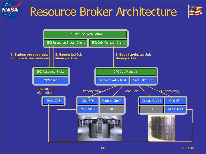 Resource Broker Architecture Launch Pad Web Portal IPG Resource Broker Client 1. System requirements