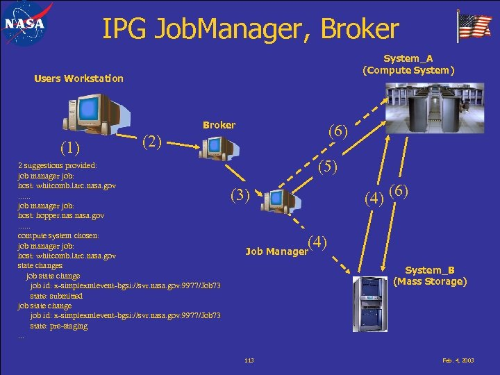 IPG Job. Manager, Broker System_A (Compute System) Users Workstation Broker (1) (6) (2) 2