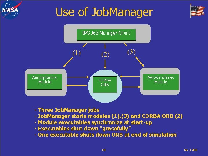 Use of Job. Manager IPG Job Manager Client (1) Aerodynamics Module (2) CORBA ORB