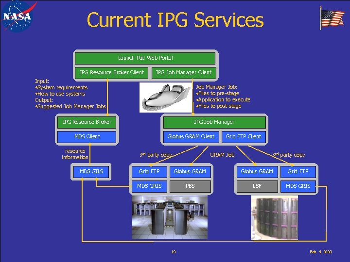 Current IPG Services Launch Pad Web Portal IPG Resource Broker Client IPG Job Manager