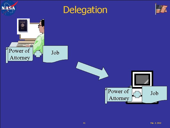 Delegation Power of Attorney Job Power of Attorney 41 Job Feb. 4, 2003