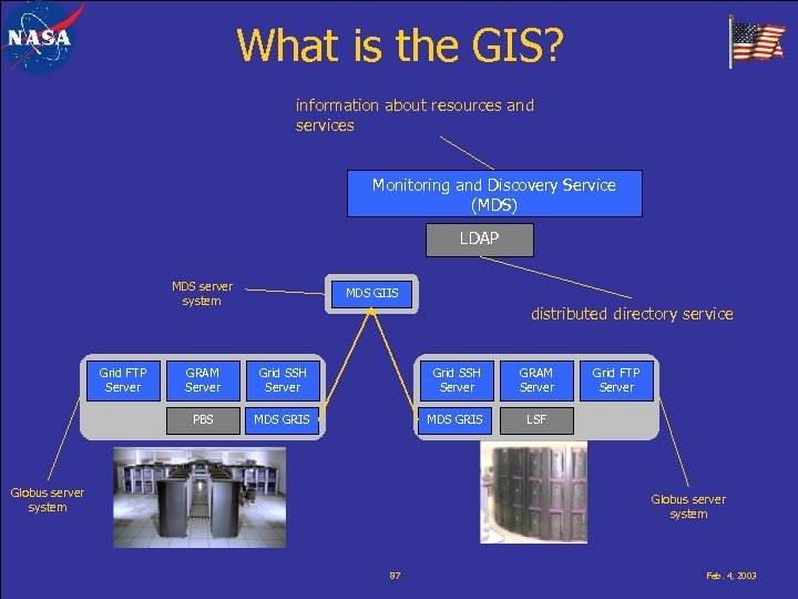 What is the GIS? information about resources and services Monitoring and Discovery Service (MDS)