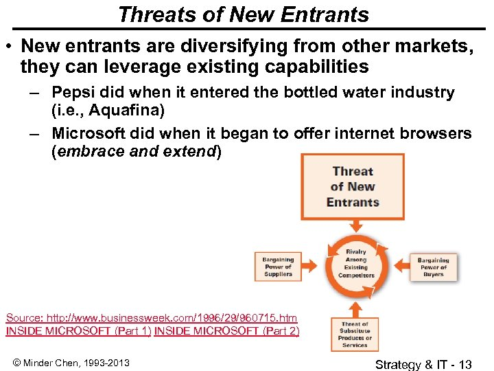 Threats of New Entrants • New entrants are diversifying from other markets, they can