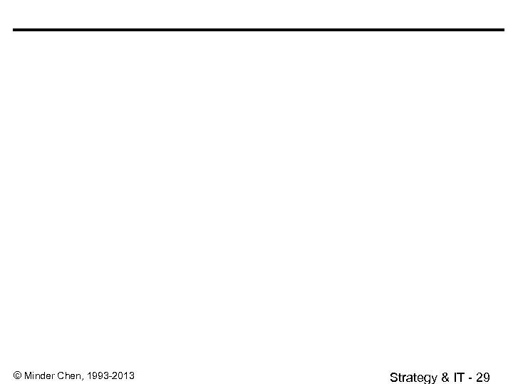 © Minder Chen, 1993 -2013 Strategy & IT - 29