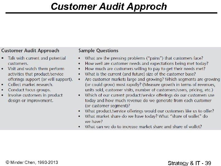 Customer Audit Approch © Minder Chen, 1993 -2013 Strategy & IT - 39