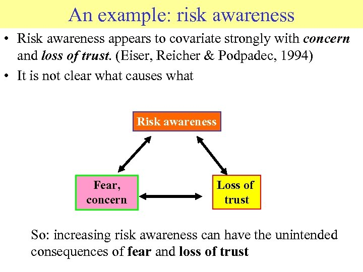 An example: risk awareness • Risk awareness appears to covariate strongly with concern and
