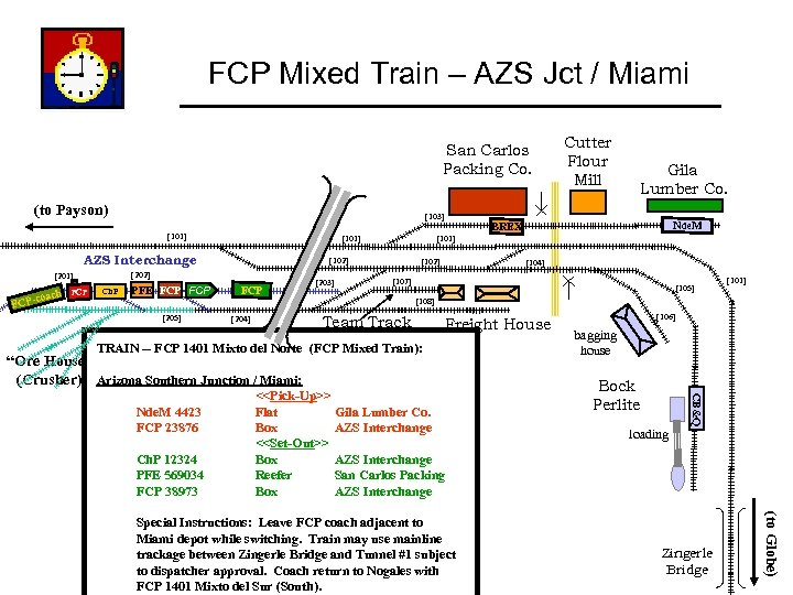 FCP Mixed Train – AZS Jct / Miami San Carlos Packing Co. (to Payson)