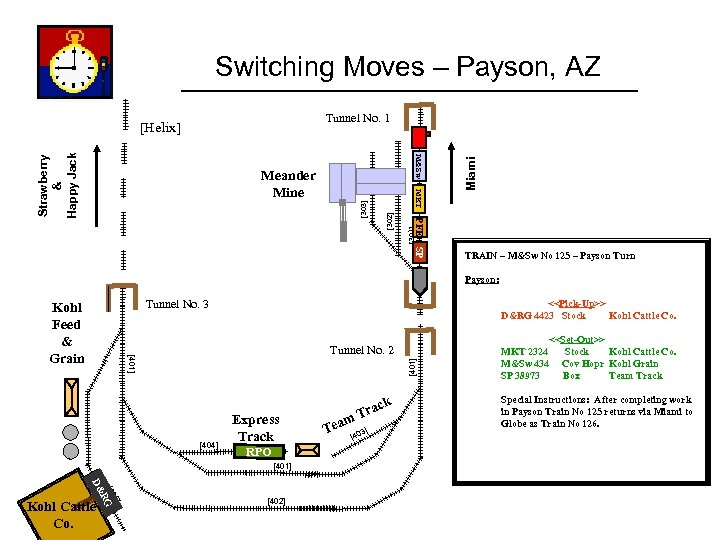 Switching Moves – Payson, AZ [301] [302] PFE [303] MKT Strawberry & Happy Jack