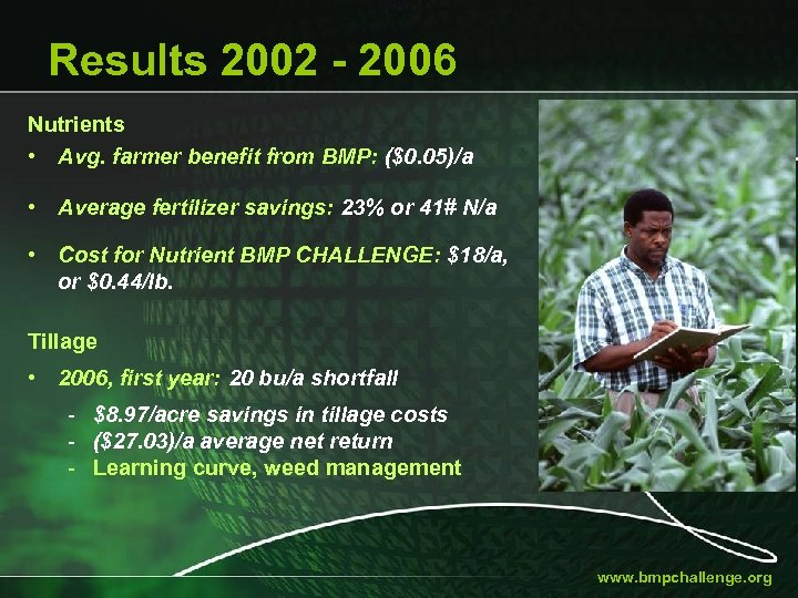 Results 2002 - 2006 Nutrients • Avg. farmer benefit from BMP: ($0. 05)/a •