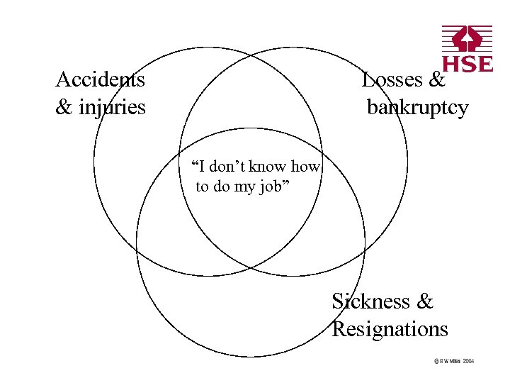 """Accidents & injuries Losses & bankruptcy """"I don't know how to do my job"""""""