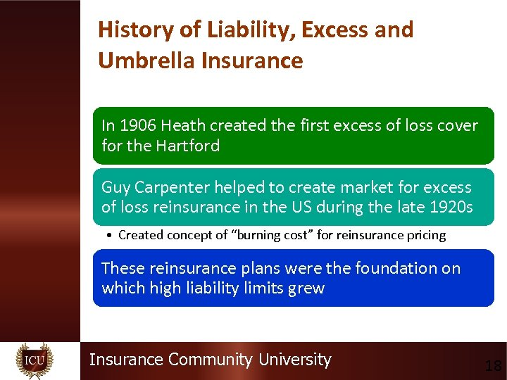 History of Liability, Excess and Umbrella Insurance In 1906 Heath created the first excess